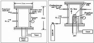 Schematic Diagram Of The Strand Burner Facility