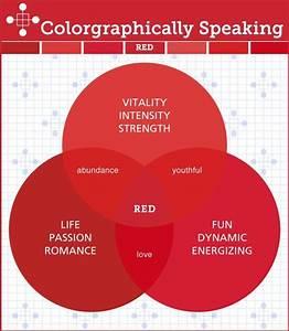 Psychology   Offering The Full Color Spectrum In Venn