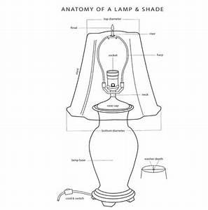 How To Measure For Luxury Lampshades