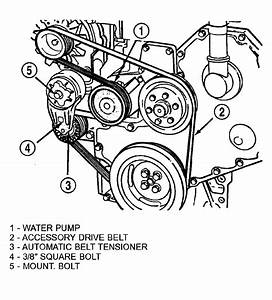 I Need A Belt Routing Diagram For A 2005 Dodge Sprinter