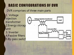 Power Quality Improvement By Using Dvr