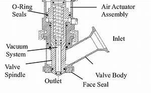 Schematic Diagram Of Af12 Product Fill Valve