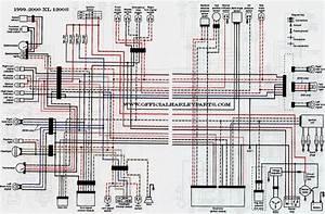 1991 Harley Sportster Wiring Diagram