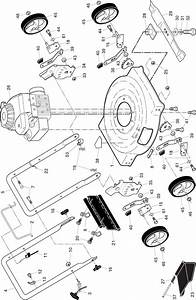 Page 2 Of Poulan Lawn Mower Po500n22s User Guide