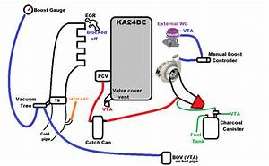 240sx Exhaust Diagram : how to turbo a ka24de with a 250 300whp goal ~ A.2002-acura-tl-radio.info Haus und Dekorationen