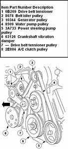 How To Change A Serpentine Belt On A 1999 Lincoln Town Car