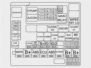 Hyundai Tucson  2015   U2013 Fuse Box Diagram