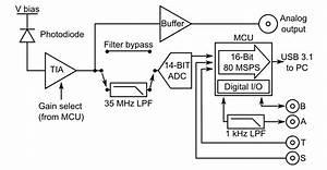Dpd80 User Manual  U2014 Documentation