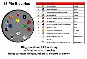 33 Wiring Diagram For Car Trailer Light