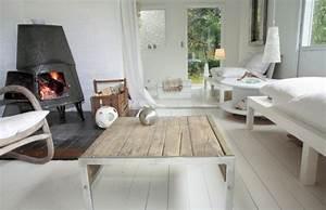 Sofa Nordischer Stil : dachwohnung im skandinavischen stil ~ Michelbontemps.com Haus und Dekorationen