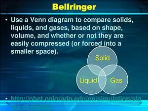 Solids Liquids And Gases Vin Diagram