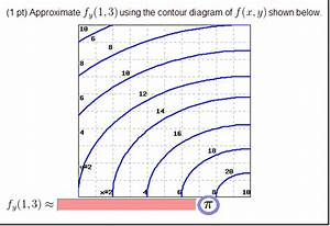 Approximate Fy  1 3  Using The Contour Diagram Of