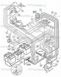 Club Car Ds 95  48v  Wiring Diagram