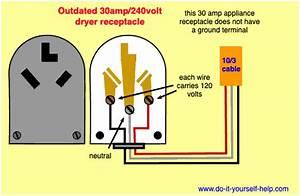 2 Wire Stove Plug Wiring Diagram