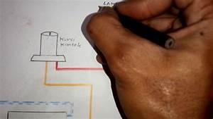Skema Pengapian Satria F 150    Kabel Body    Bodi Simple