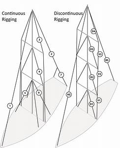 28 Block And Tackle Rigging Diagram