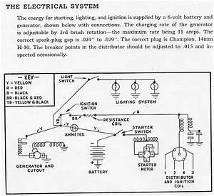 Question On 6 Volt Single Wire Generator And Cut Out