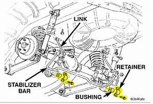 1999 Jeep Grand Cherokee Laredo  A Rubbing  Turn Left  Rear Wheels