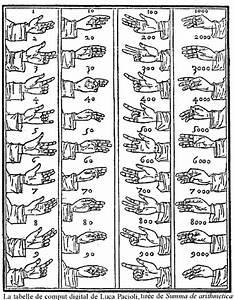 Nombres En Japonais : compter avec les doigts de la main biblioweb ~ Medecine-chirurgie-esthetiques.com Avis de Voitures
