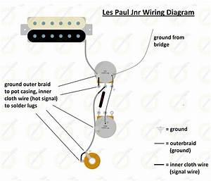 Image Of Les Paul Junior U00ae Wiring Kit