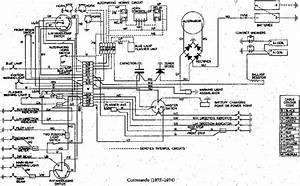 1972 Amc Gremlin Coil Wiring