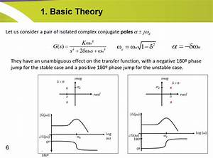 Questions On Bode Plot And Nyquist Plot