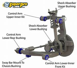 Superpro Tradeview