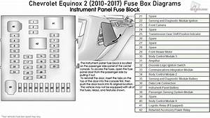 Chevrolet Equinox 2  2010-2017  Fuse Box Diagrams