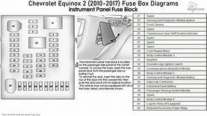 Chevrolet Equinox 2  2010-2017  Fuse Box Diagrams