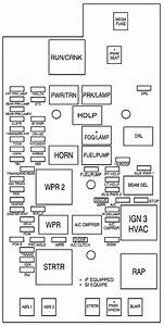 1999 Mack Truck Fuse Diagram