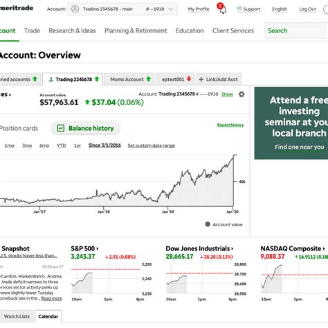 On tuesday, charlie lee, the creator of litecoin, revealed that he spotted bitcoin and litecoin trading pairs appear on his td ameritrade think or swim portal. Ameritrade Aon Bitcoin Trading Signals App