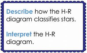 Student Exploration Hr Diagram Answers