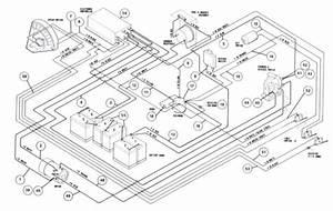 Club Car Armature Wiring Diagram : club car golf cart wiring diagram 36 volt ~ A.2002-acura-tl-radio.info Haus und Dekorationen