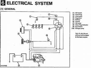 Glow Plugs B7100 - Orangetractortalks