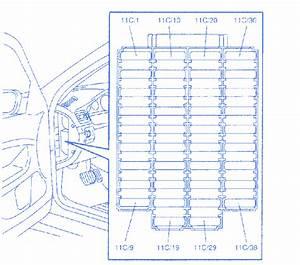 Fuse Diagram For 1998 Volvo V70 : volvo v70 xc 2005 dash fuse box block circuit breaker ~ A.2002-acura-tl-radio.info Haus und Dekorationen