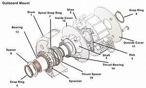 Stinger Clutch Replacement Parts