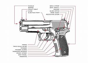 Sig Sauer P226 Parts Diagram