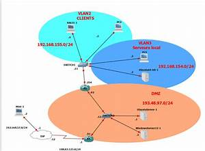 Help In Networking Tasks Packet Tracer  Gns3 And Wireshark