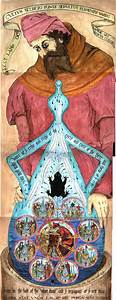 1000  Images About Alchemy On Pinterest