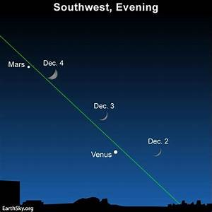March 2020 Guide To The Bright Planets