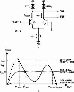 Circuit Configuration Of The Cml