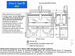 Diagram  Heater Core 2000 Ford Expedition Fuse Diagram