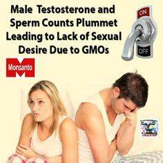 Testosterone Symptoms In Men