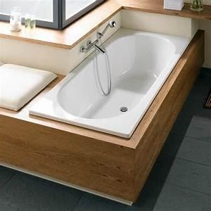 renover une baignoire en email renover une baignoire en With peindre une baignoire en email