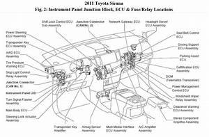 2007 Toyota Camry Fuse Box Location