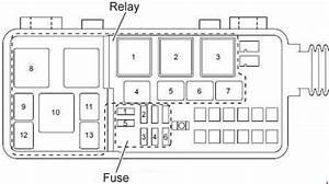 Isuzu N-series - Fuse Box Diagram