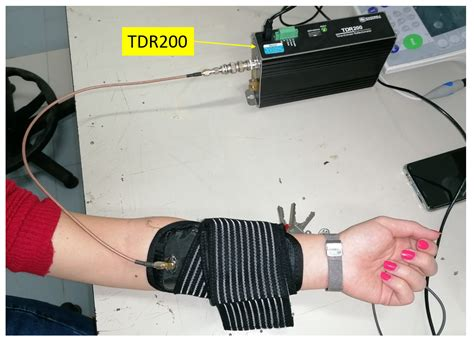 Sensors | Free Full-Text | Feasibility of a Wearable ...
