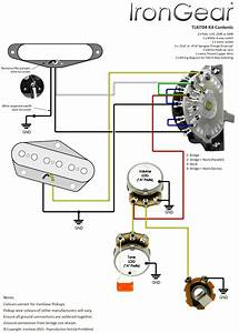 Guitar Wiring Kits By Axetec