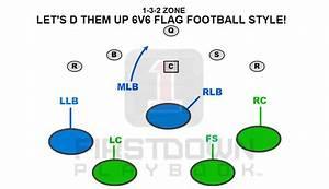 Football Defense Diagram