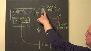 Wiring Diagram Edwards 592 Transformer